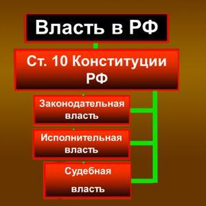 Органы власти Горячего Ключа